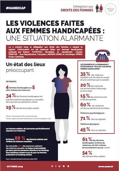VIOLENCES, FEMMES ET HANDICAP : DÉNONCER L'INVISIBLE ET AGIR !