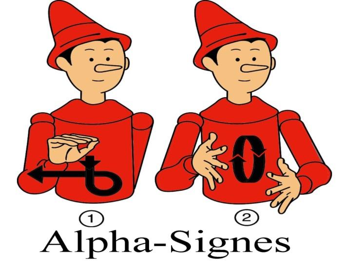 Alpha-Signes