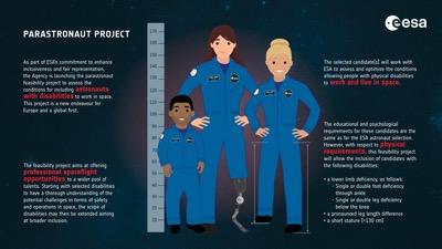 Lancement de l'étude de faisabilité du projet Parastronaut